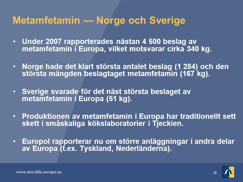 32 Metamfetamin — Norge och Sverige •Under 2007 rapporterades nästan 4 500 beslag av metamfetamin i Europa, vilket motsvarar cirka 340 kg. •Norge hade