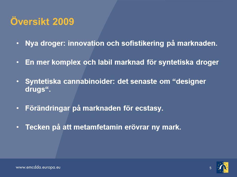 5 Översikt 2009 •Nya droger: innovation och sofistikering på marknaden. •En mer komplex och labil marknad för syntetiska droger •Syntetiska cannabinoi