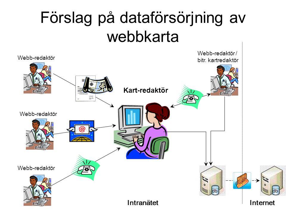 Förslag på dataförsörjning av webbkarta Webb-redaktör Webb-redaktör / bitr. kartredaktör Kart-redaktör Webb-redaktör IntranätetInternet