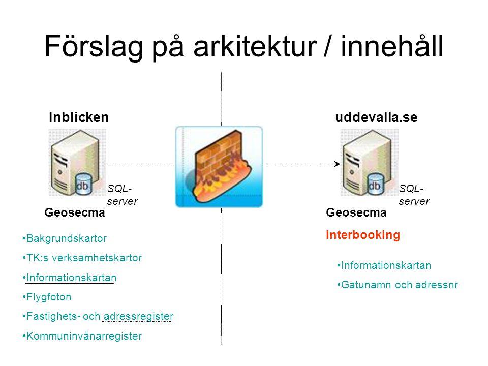 Förslag på arkitektur / innehåll Geosecma Inblickenuddevalla.se Geosecma Interbooking SQL- server •Bakgrundskartor •TK:s verksamhetskartor •Informatio