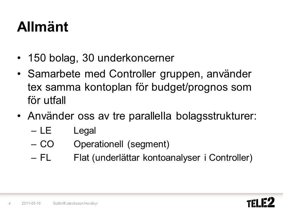 2011-05-194Gullbritt Jakobsson Hoványi Allmänt •150 bolag, 30 underkoncerner •Samarbete med Controller gruppen, använder tex samma kontoplan för budge