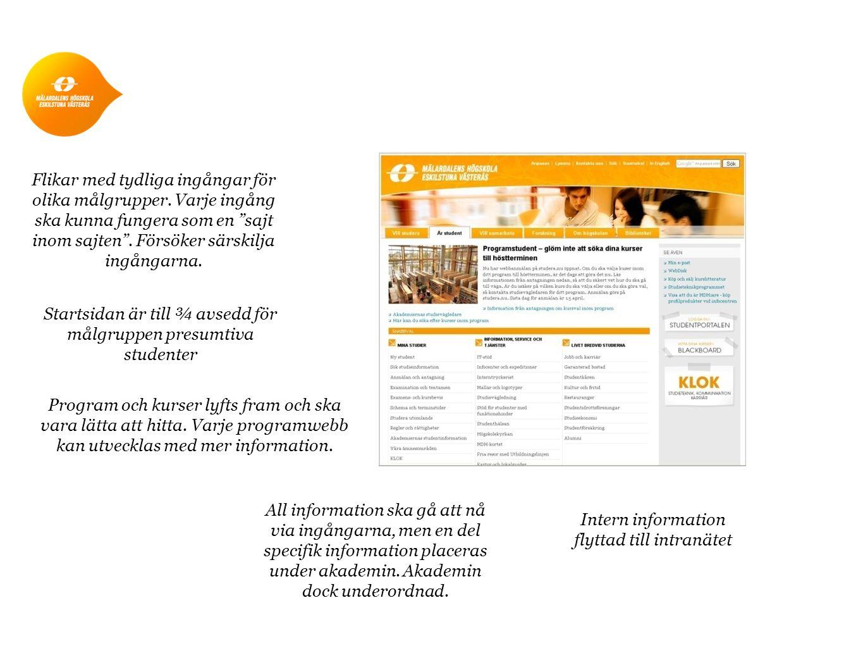 """Flikar med tydliga ingångar för olika målgrupper. Varje ingång ska kunna fungera som en """"sajt inom sajten"""". Försöker särskilja ingångarna. Startsidan"""