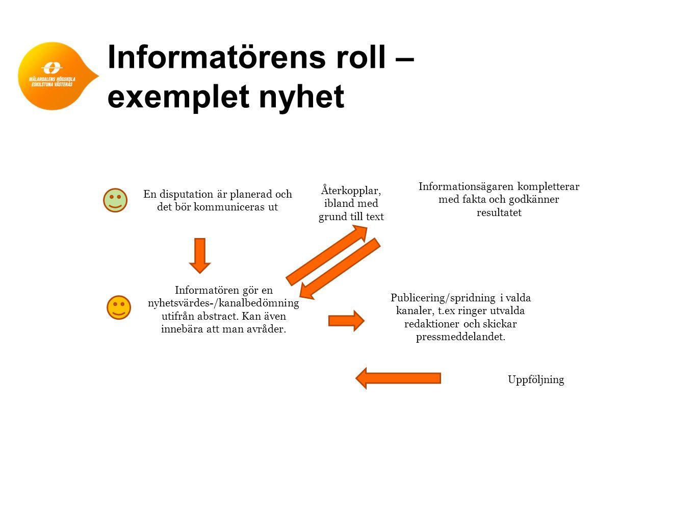Informatörens roll – exemplet nyhet En disputation är planerad och det bör kommuniceras ut Informatören gör en nyhetsvärdes-/kanalbedömning utifrån ab