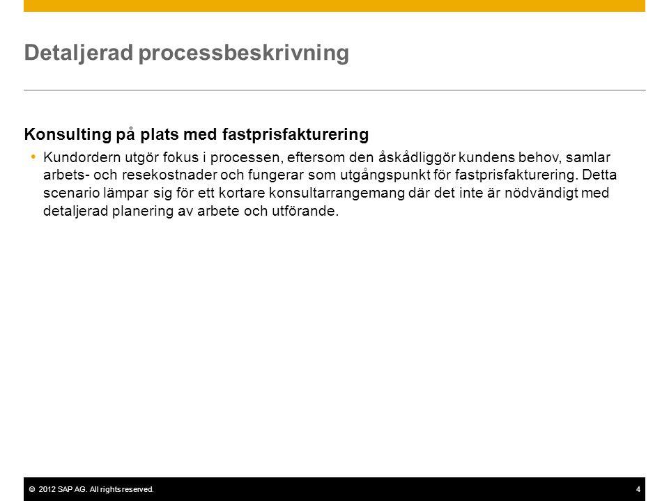 ©2012 SAP AG. All rights reserved.4 Detaljerad processbeskrivning Konsulting på plats med fastprisfakturering  Kundordern utgör fokus i processen, ef