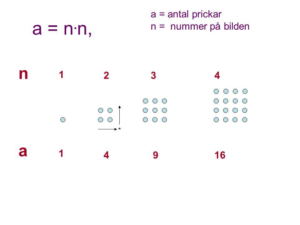 a = n. n, 1 432 1 1694 a = antal prickar n = nummer på bilden n a *