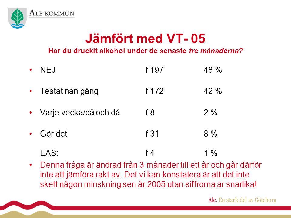 Jämfört med VT- 05 Har du druckit alkohol under de senaste tre månaderna.