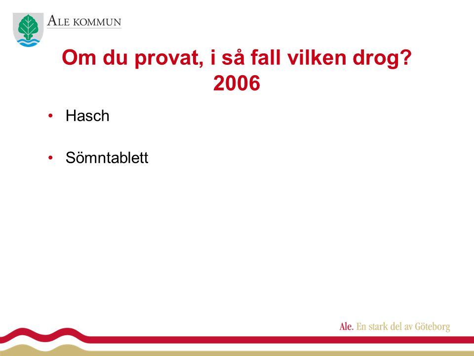 Om du provat, i så fall vilken drog 2006 •Hasch •Sömntablett