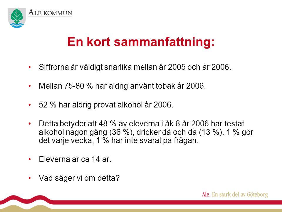 En kort sammanfattning: •Siffrorna är väldigt snarlika mellan år 2005 och år 2006.