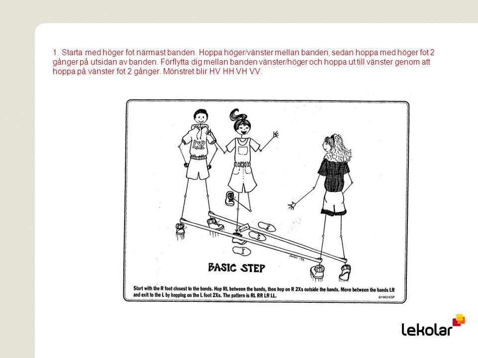 1. Starta med höger fot närmast banden. Hoppa höger/vänster mellan banden, sedan hoppa med höger fot 2 gånger på utsidan av banden. Förflytta dig mell