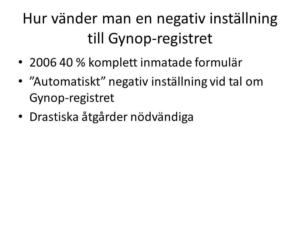 """Hur vänder man en negativ inställning till Gynop-registret • 2006 40 % komplett inmatade formulär • """"Automatiskt"""" negativ inställning vid tal om Gynop"""