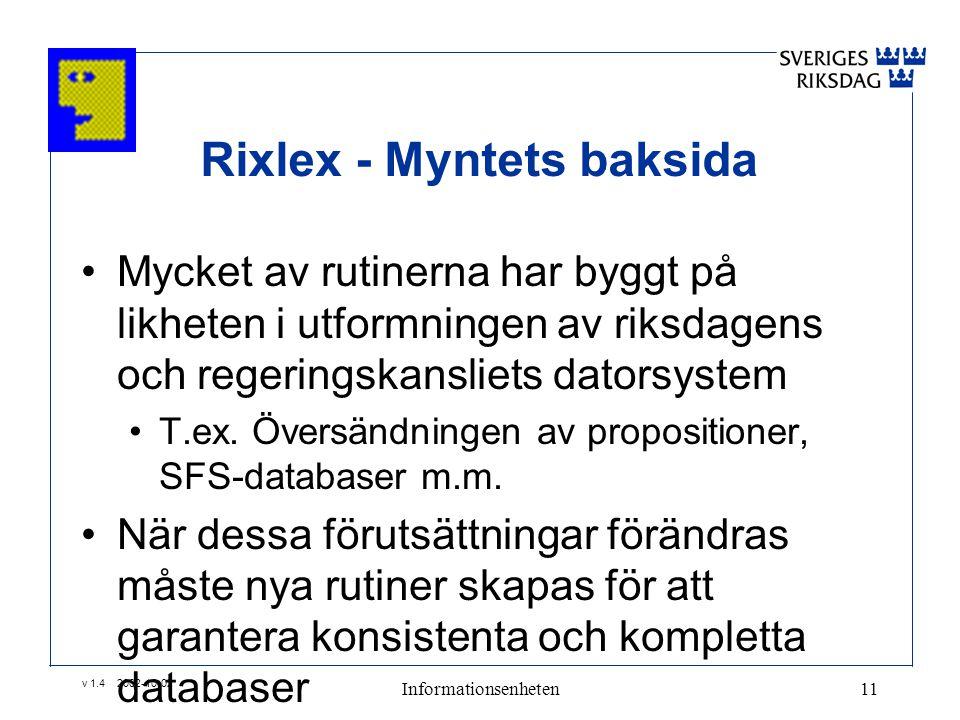 v 1.4 2002-10-02 Informationsenheten11 Rixlex - Myntets baksida •Mycket av rutinerna har byggt på likheten i utformningen av riksdagens och regeringskansliets datorsystem •T.ex.