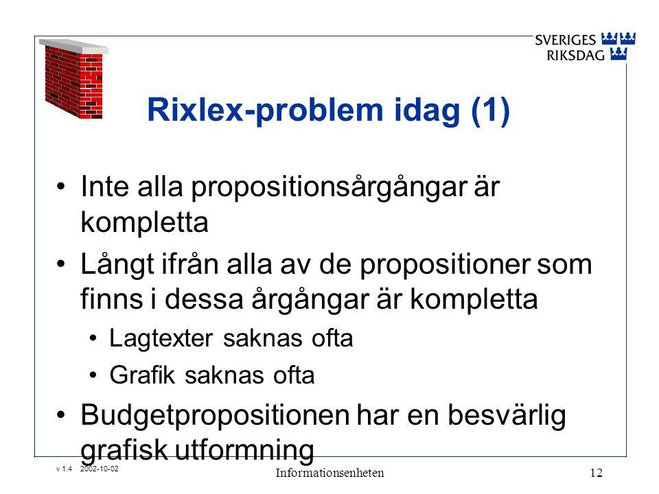 v 1.4 2002-10-02 Informationsenheten12 Rixlex-problem idag (1) •Inte alla propositionsårgångar är kompletta •Långt ifrån alla av de propositioner som finns i dessa årgångar är kompletta •Lagtexter saknas ofta •Grafik saknas ofta •Budgetpropositionen har en besvärlig grafisk utformning
