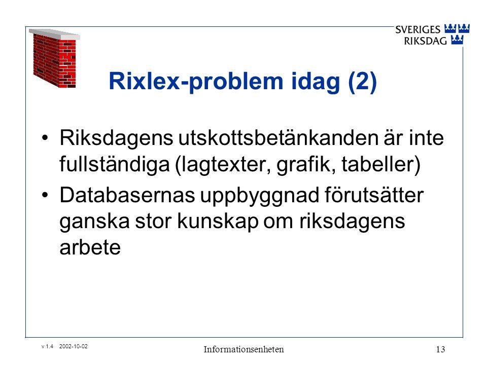 v 1.4 2002-10-02 Informationsenheten13 Rixlex-problem idag (2) •Riksdagens utskottsbetänkanden är inte fullständiga (lagtexter, grafik, tabeller) •Databasernas uppbyggnad förutsätter ganska stor kunskap om riksdagens arbete