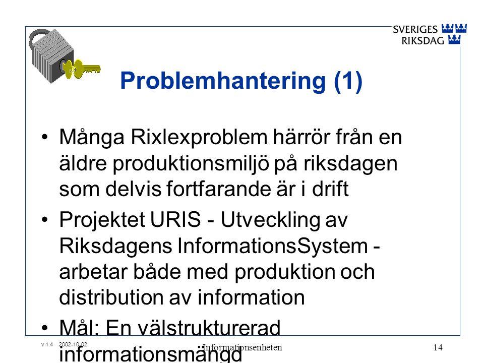 v 1.4 2002-10-02 Informationsenheten14 Problemhantering (1) •Många Rixlexproblem härrör från en äldre produktionsmiljö på riksdagen som delvis fortfarande är i drift •Projektet URIS - Utveckling av Riksdagens InformationsSystem - arbetar både med produktion och distribution av information •Mål: En välstrukturerad informationsmängd