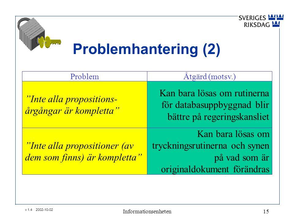 v 1.4 2002-10-02 Informationsenheten15 Problemhantering (2) Inte alla propositions- årgångar är kompletta Kan bara lösas om rutinerna för databasuppbyggnad blir bättre på regeringskansliet ProblemÅtgärd (motsv.) Inte alla propositioner (av dem som finns) är kompletta Kan bara lösas om tryckningsrutinerna och synen på vad som är originaldokument förändras