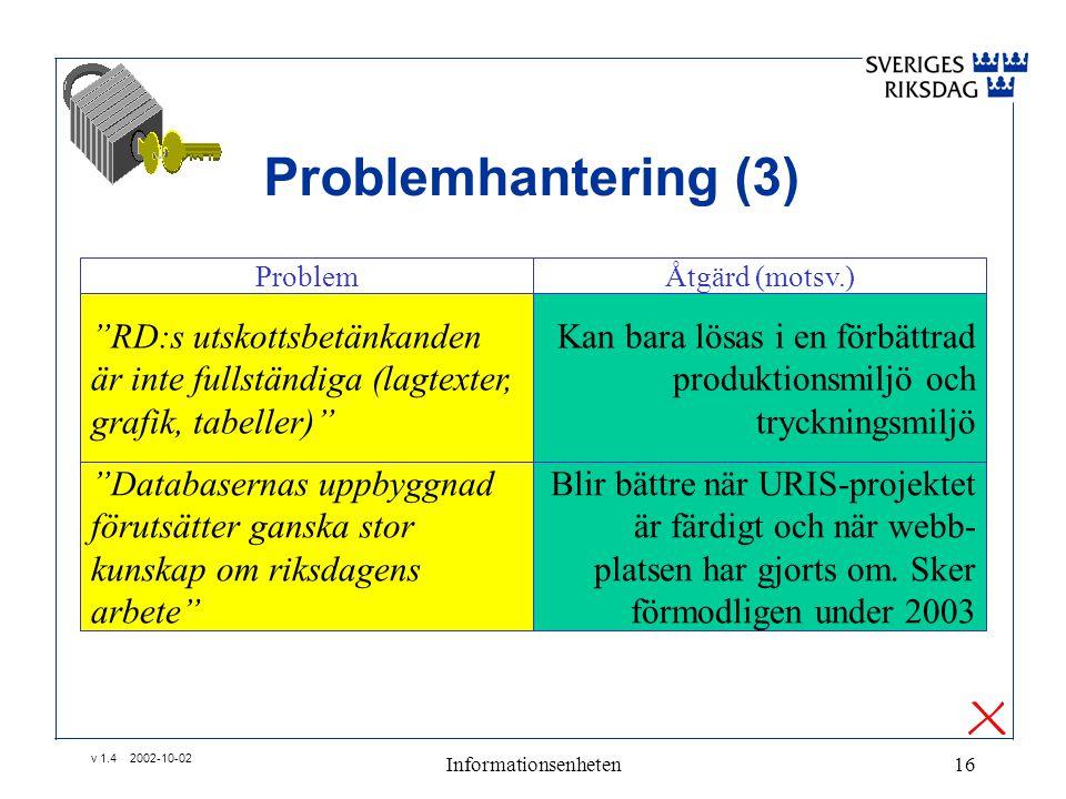 v 1.4 2002-10-02 Informationsenheten16 Problemhantering (3) RD:s utskottsbetänkanden är inte fullständiga (lagtexter, grafik, tabeller) Kan bara lösas i en förbättrad produktionsmiljö och tryckningsmiljö ProblemÅtgärd (motsv.) Databasernas uppbyggnad förutsätter ganska stor kunskap om riksdagens arbete Blir bättre när URIS-projektet är färdigt och när webb- platsen har gjorts om.