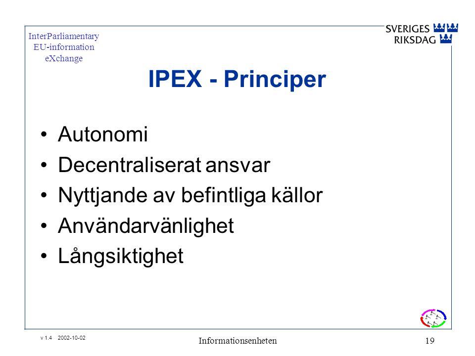 v 1.4 2002-10-02 Informationsenheten19 IPEX - Principer •Autonomi •Decentraliserat ansvar •Nyttjande av befintliga källor •Användarvänlighet •Långsiktighet InterParliamentary EU-information eXchange