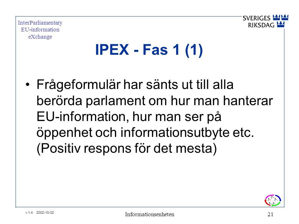 v 1.4 2002-10-02 Informationsenheten21 IPEX - Fas 1 (1) •Frågeformulär har sänts ut till alla berörda parlament om hur man hanterar EU-information, hur man ser på öppenhet och informationsutbyte etc.