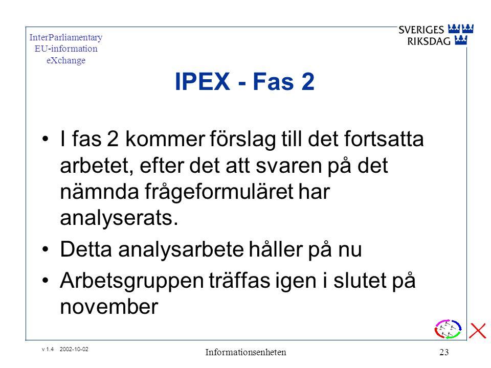 v 1.4 2002-10-02 Informationsenheten23 IPEX - Fas 2 •I fas 2 kommer förslag till det fortsatta arbetet, efter det att svaren på det nämnda frågeformuläret har analyserats.