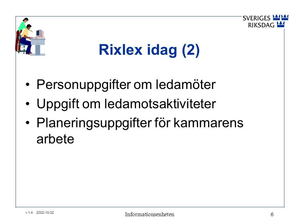 v 1.4 2002-10-02 Informationsenheten6 Rixlex idag (2) •Personuppgifter om ledamöter •Uppgift om ledamotsaktiviteter •Planeringsuppgifter för kammarens arbete