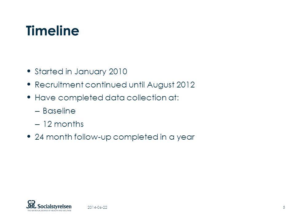Att visa fotnot, datum, sidnummer Klicka på fliken Infoga och klicka på ikonen sidhuvud/sidfot Klistra in text: Klistra in texten, klicka på ikonen (Ctrl), välj Behåll endast text Punktlista nivå 1: Century Gothic, normal 19pt Nivå 2: Century Gothic normal 19pt Rubrik: Century Gothic, bold 33pt Timeline 2014-06-225 • Started in January 2010 • Recruitment continued until August 2012 • Have completed data collection at: – Baseline – 12 months • 24 month follow-up completed in a year