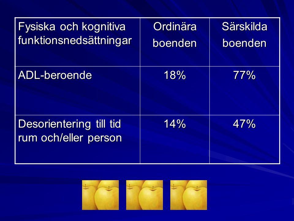 Fysiska och kognitiva funktionsnedsättningar OrdinäraboendenSärskildaboenden ADL-beroende18%77% Desorientering till tid rum och/eller person 14%47%