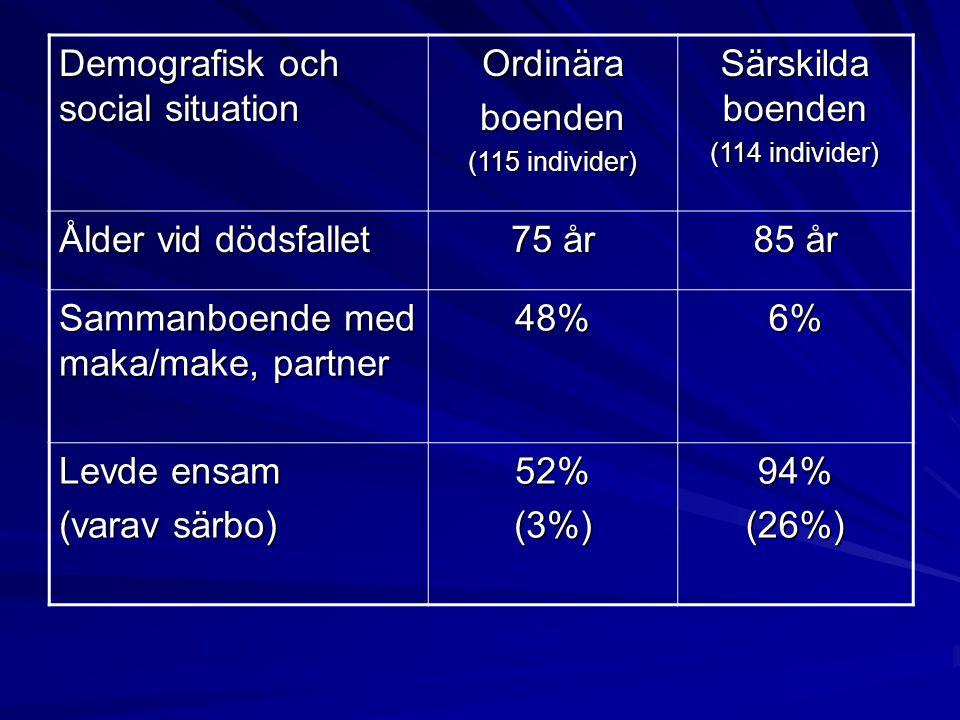 Demografisk och social situation Ordinäraboenden (115 individer) Särskilda boenden (114 individer) Ålder vid dödsfallet 75 år 85 år Sammanboende med m