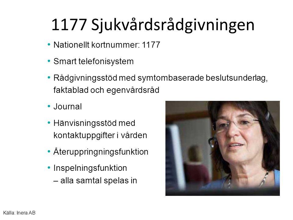 1177 Sjukvårdsrådgivningen • Nationellt kortnummer: 1177 • Smart telefonisystem • Rådgivningsstöd med symtombaserade beslutsunderlag, faktablad och eg