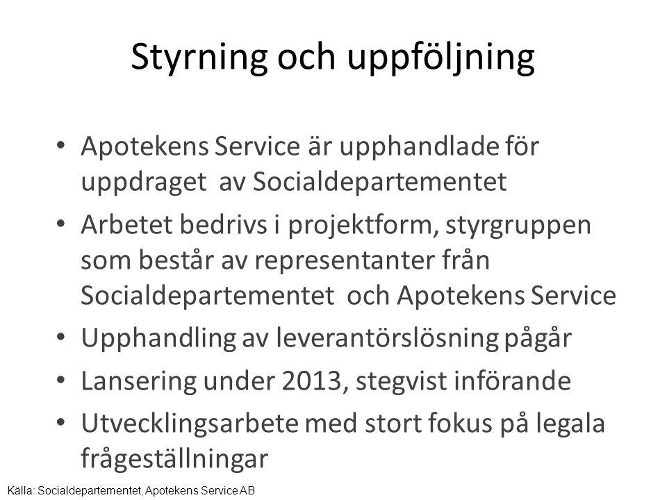 Styrning och uppföljning • Apotekens Service är upphandlade för uppdraget av Socialdepartementet • Arbetet bedrivs i projektform, styrgruppen som best