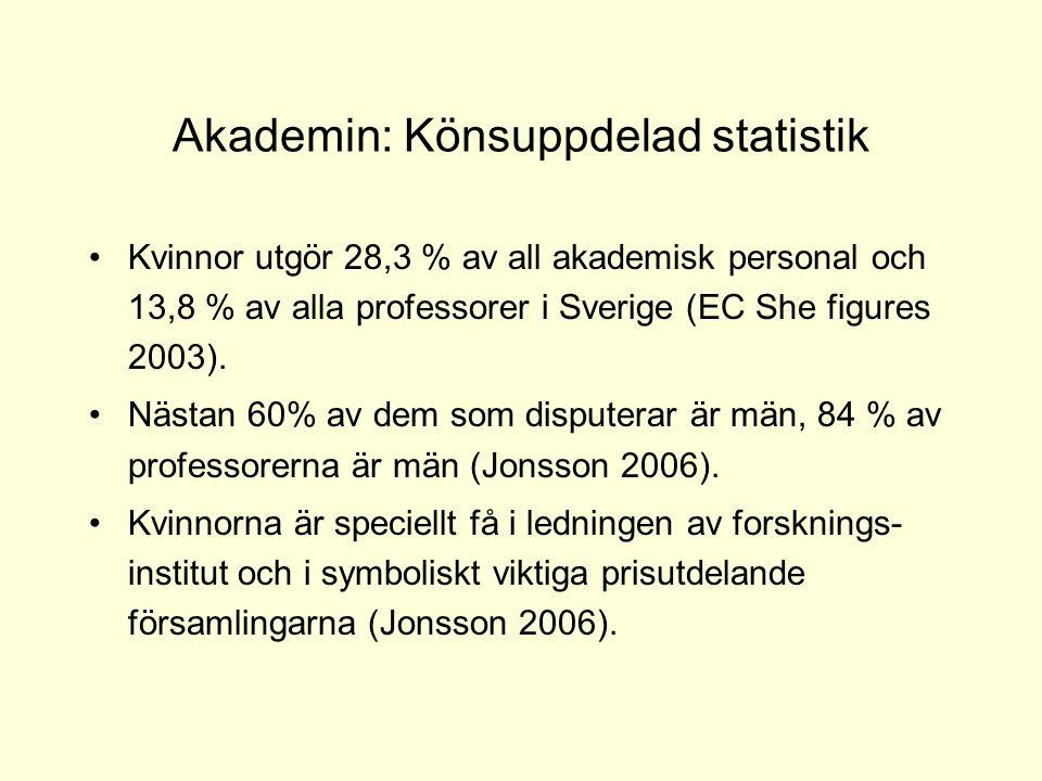 Akademin: Könsuppdelad statistik •Kvinnor utgör 28,3 % av all akademisk personal och 13,8 % av alla professorer i Sverige (EC She figures 2003). •Näst