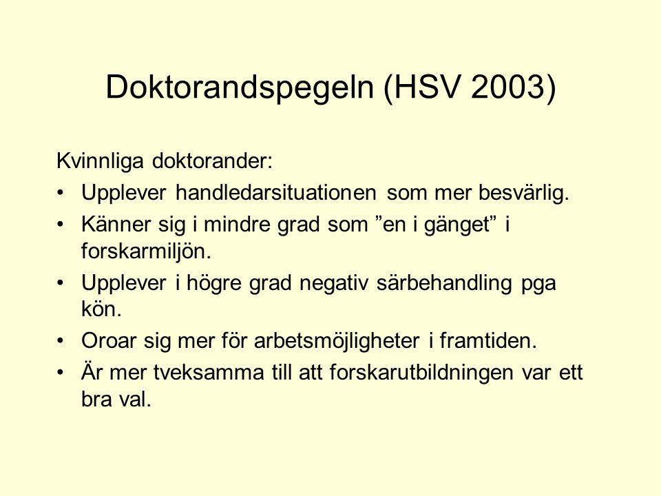 """Doktorandspegeln (HSV 2003) Kvinnliga doktorander: •Upplever handledarsituationen som mer besvärlig. •Känner sig i mindre grad som """"en i gänget"""" i for"""