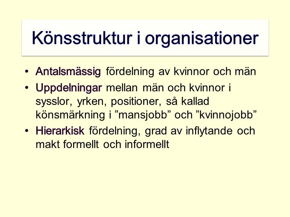 Doktorandspegeln (HSV 2003) Kvinnliga doktorander: •Upplever handledarsituationen som mer besvärlig.