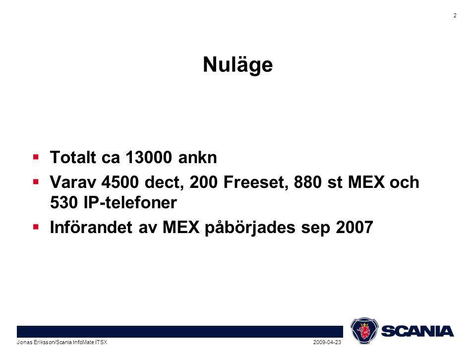 2009-04-23Jonas Eriksson/Scania InfoMate ITSX 2 Nuläge  Totalt ca 13000 ankn  Varav 4500 dect, 200 Freeset, 880 st MEX och 530 IP-telefoner  Införandet av MEX påbörjades sep 2007