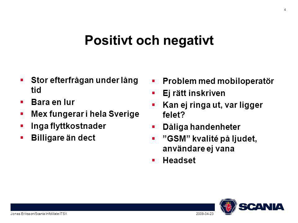2009-04-23Jonas Eriksson/Scania InfoMate ITSX 4 Positivt och negativt  Stor efterfrågan under lång tid  Bara en lur  Mex fungerar i hela Sverige  Inga flyttkostnader  Billigare än dect  Problem med mobiloperatör  Ej rätt inskriven  Kan ej ringa ut, var ligger felet.
