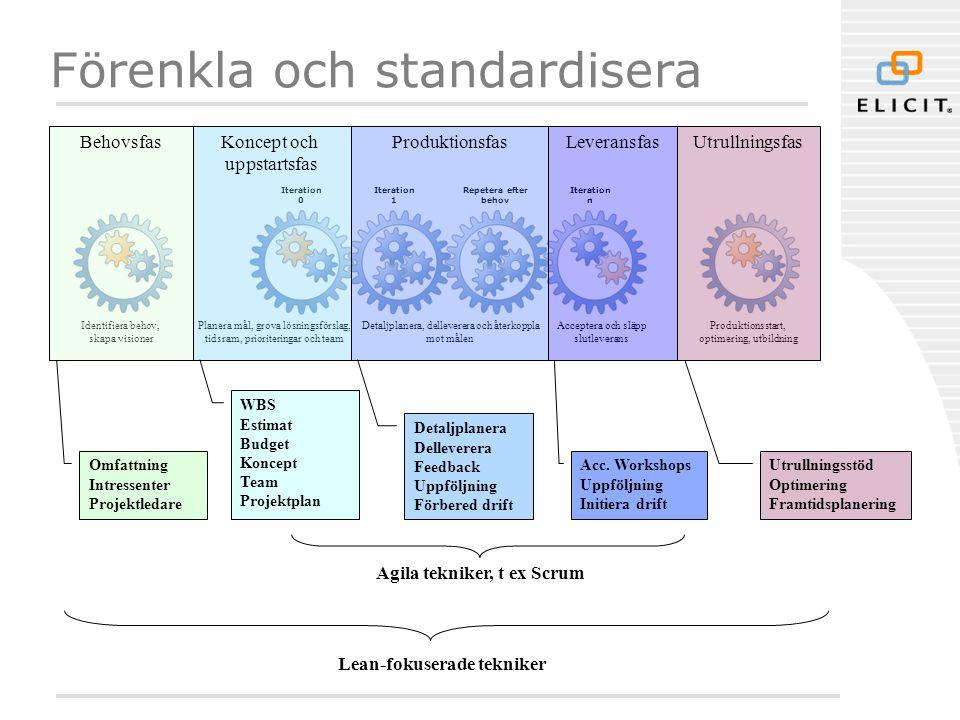 Förenkla och standardisera Iteration 0 Iteration 1 Repetera efter behov Iteration n Planera mål, grova lösningsförslag, tidsram, prioriteringar och te