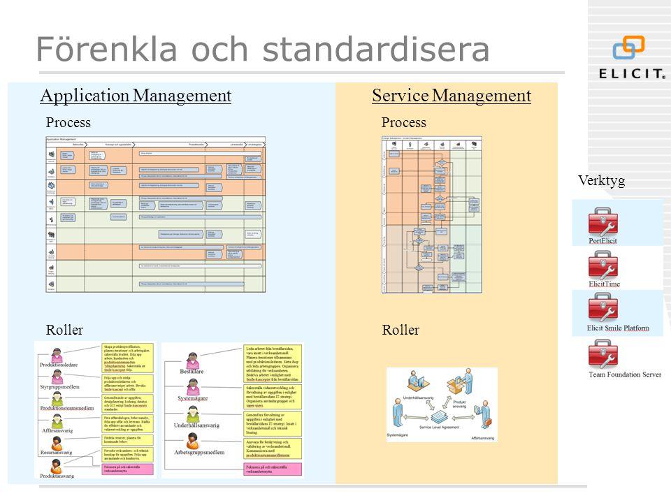 Förenkla och standardisera Application Management Process Roller Process Roller Service Management Verktyg