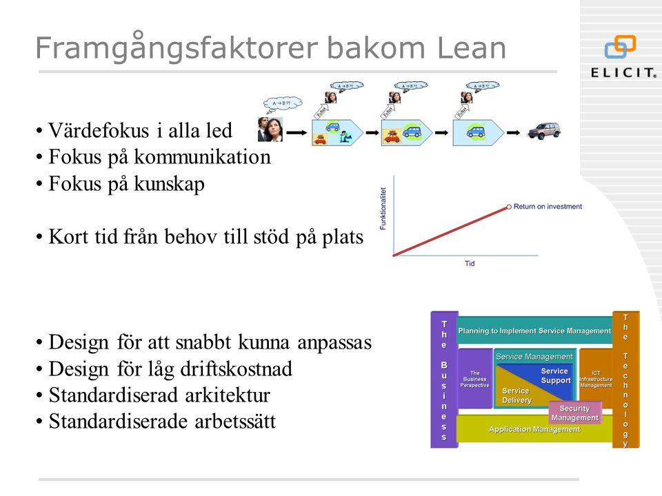 Framgångsfaktorer bakom Lean • Värdefokus i alla led • Fokus på kommunikation • Fokus på kunskap • Kort tid från behov till stöd på plats • Design för