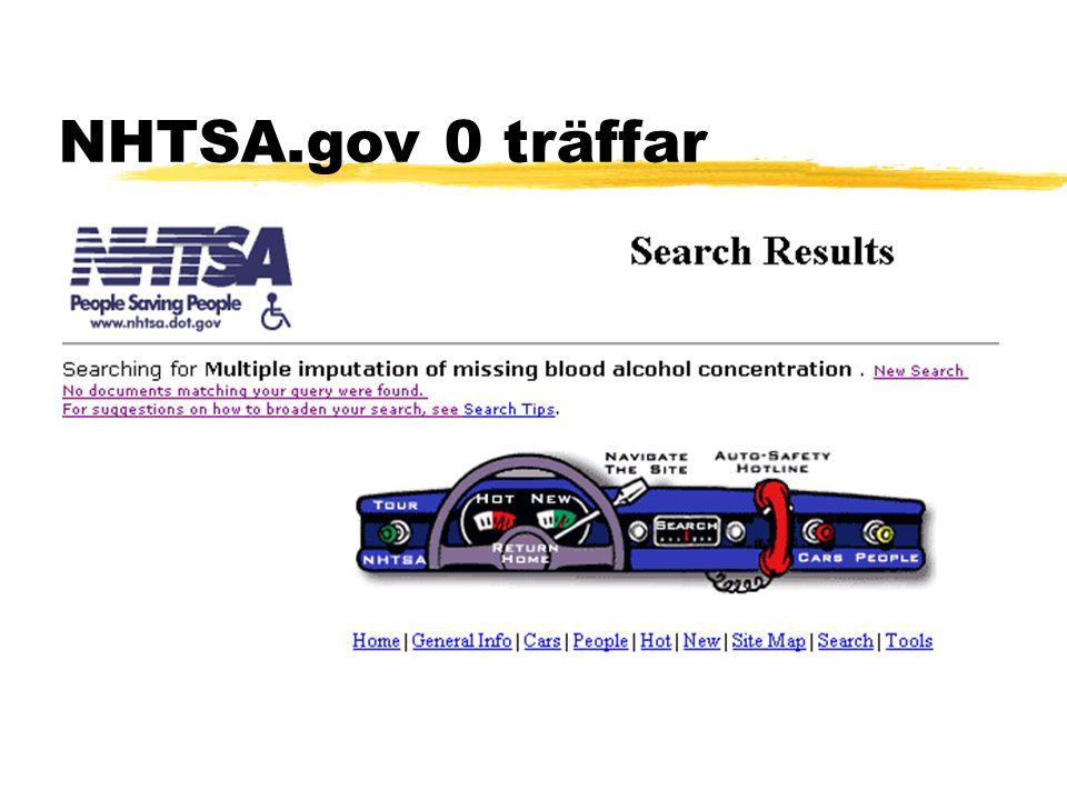 NHTSA.gov 0 träffar