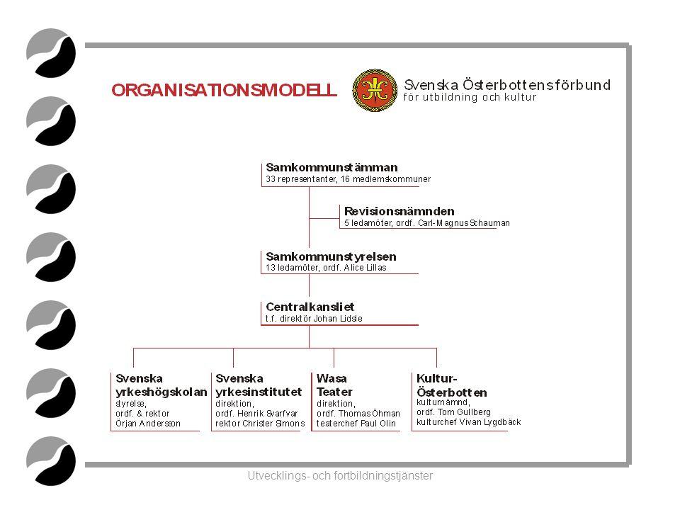 Utvecklings- och fortbildningstjänster