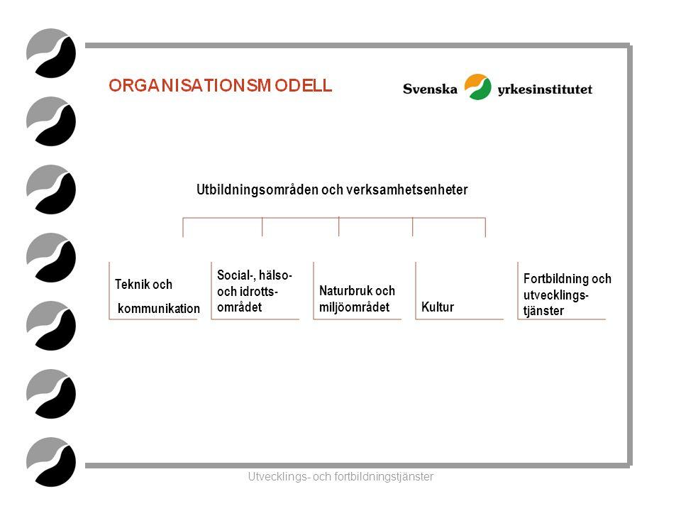 Utvecklings- och fortbildningstjänster Vasa 2009 •tvåspråkigt •kundvänligt •nordiskt