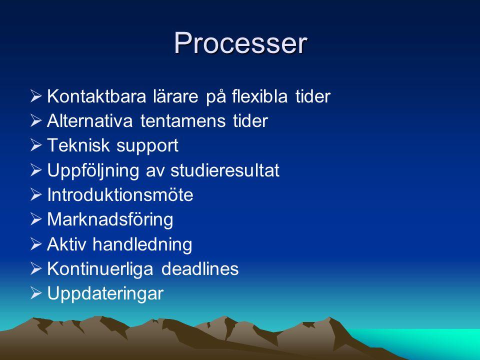 Processer  Kontaktbara lärare på flexibla tider  Alternativa tentamens tider  Teknisk support  Uppföljning av studieresultat  Introduktionsmöte 