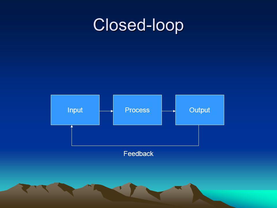Closed-loop InputProcessOutput Feedback