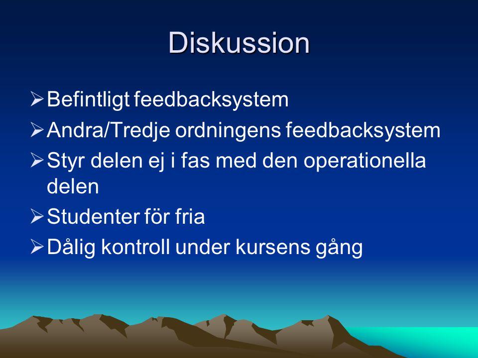 Diskussion  Befintligt feedbacksystem  Andra/Tredje ordningens feedbacksystem  Styr delen ej i fas med den operationella delen  Studenter för fria
