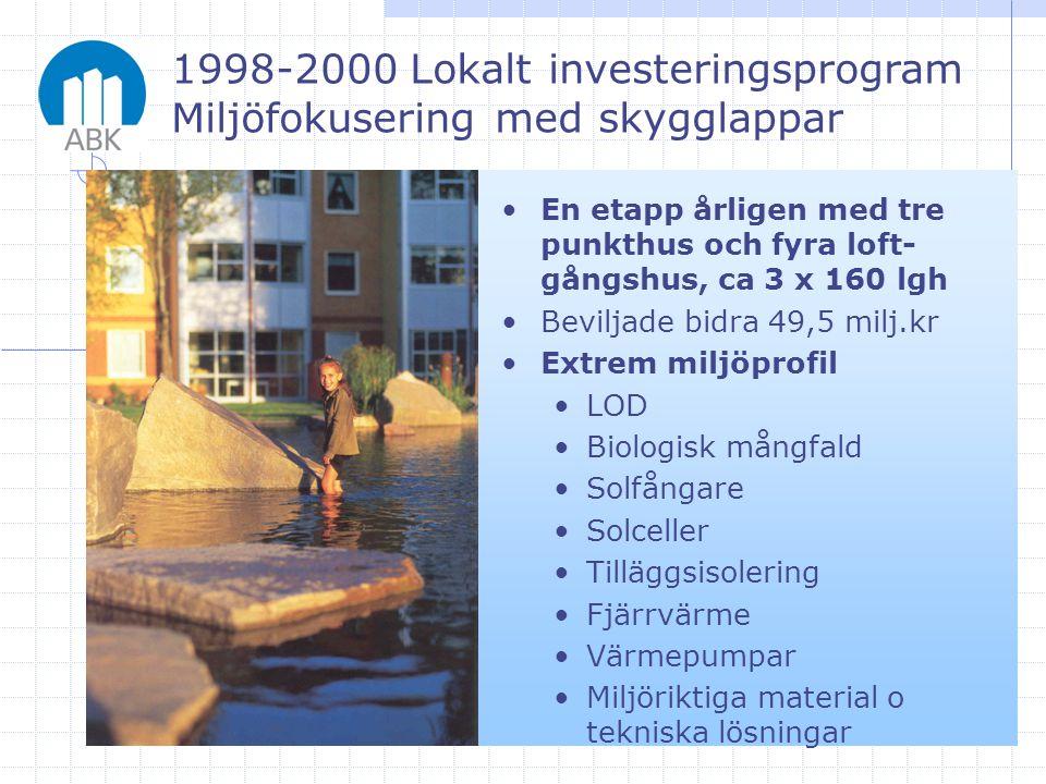 1998-2000 Lokalt investeringsprogram Miljöfokusering med skygglappar •En etapp årligen med tre punkthus och fyra loft- gångshus, ca 3 x 160 lgh •Bevil