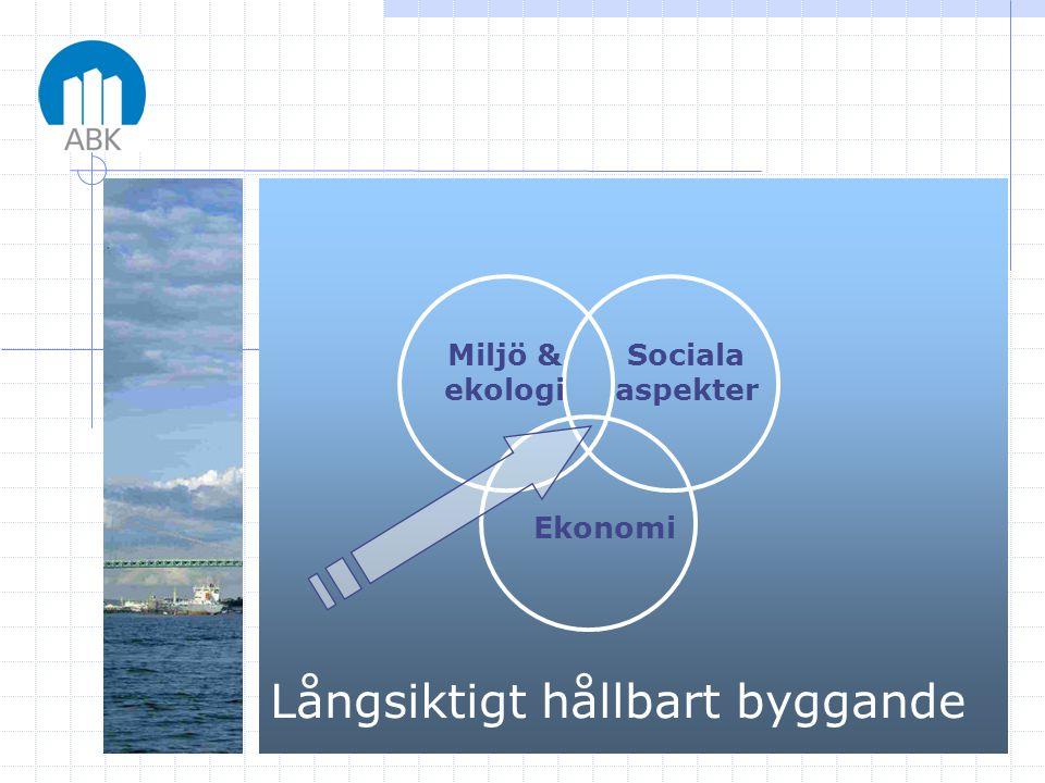 Miljö & ekologi Sociala aspekter Ekonomi