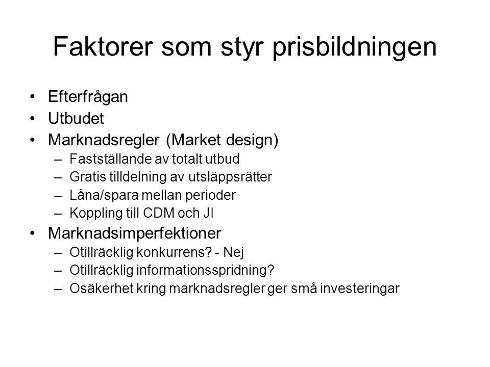Faktorer som styr prisbildningen •Efterfrågan •Utbudet •Marknadsregler (Market design) –Fastställande av totalt utbud –Gratis tilldelning av utsläppsr