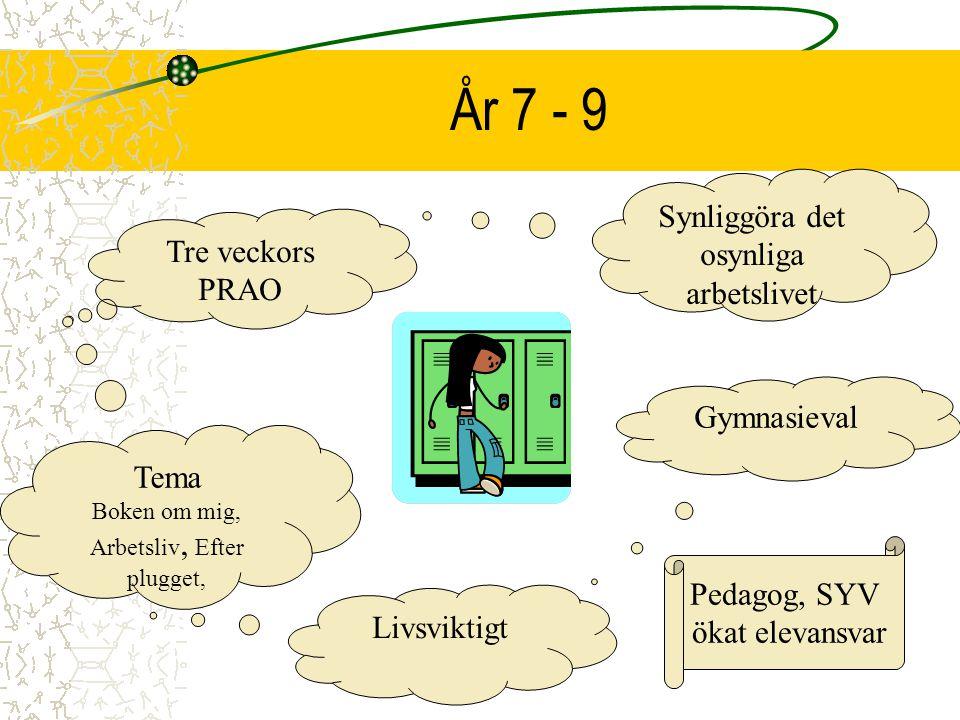 2.Kultur Handlingsplan Samarbete med KPE Kulturgarantin Från förskolan till år 9.