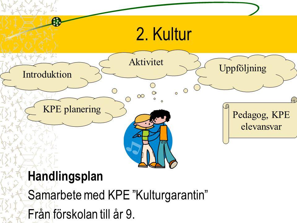 """2. Kultur Handlingsplan Samarbete med KPE """"Kulturgarantin"""" Från förskolan till år 9. KPE planering Aktivitet Uppföljning Pedagog, KPE elevansvar Intro"""