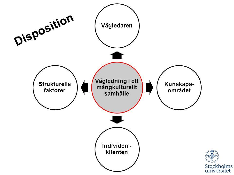 Vägledning i ett mångkulturellt samhälle Vägledaren Kunskaps- området Individen - klienten Strukturella faktorer Disposition