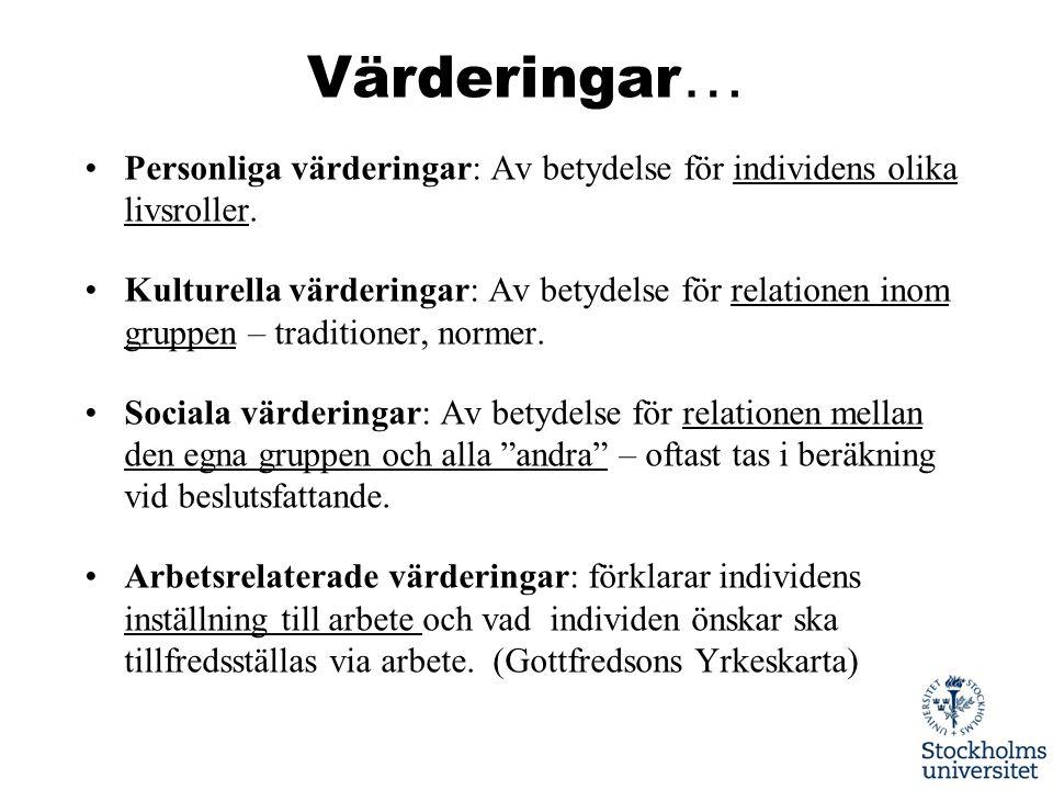 Värderingar … •Personliga värderingar: Av betydelse för individens olika livsroller. •Kulturella värderingar: Av betydelse för relationen inom gruppen